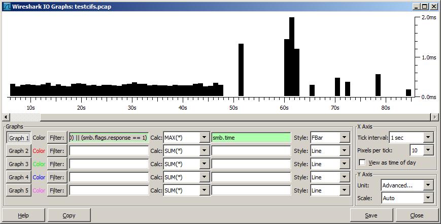 Wireshark: Generate same query of Wireshark IO graph into Tshark